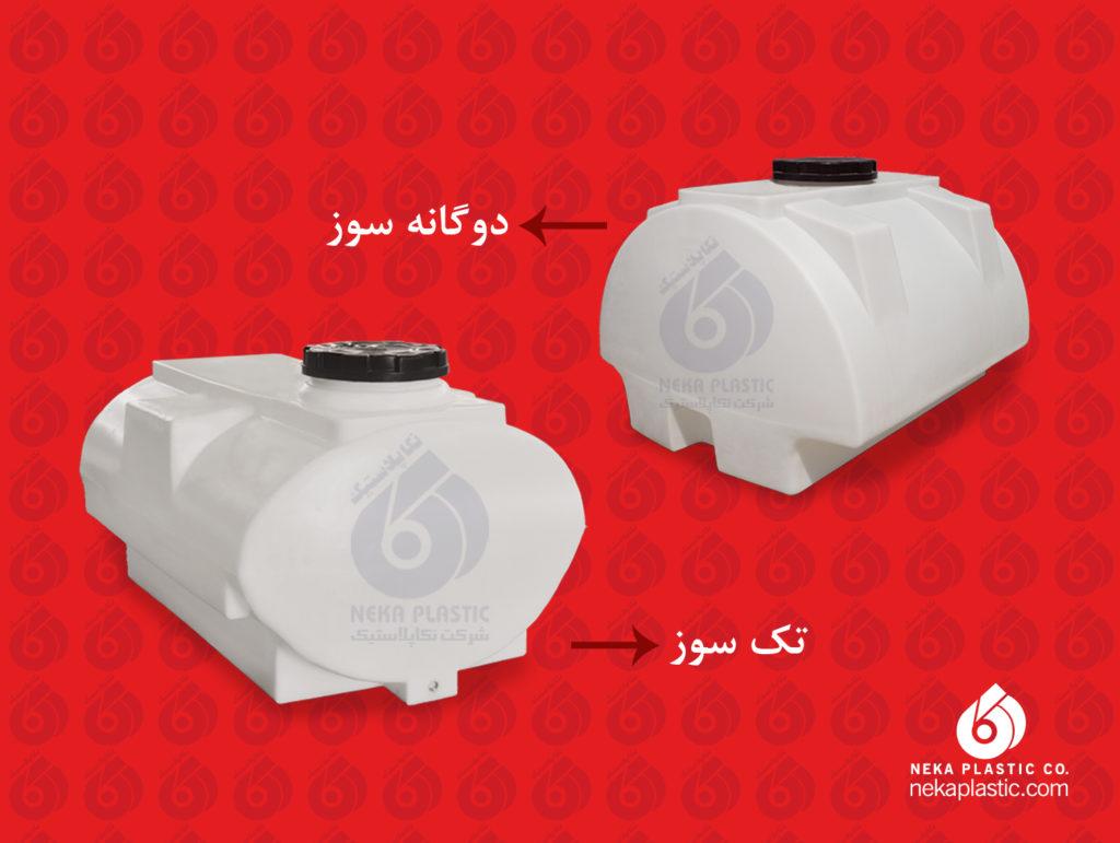 مخزن 2000 لیتری پشت نیسانی نکاپلاستیک در دو حالت تک سوز و دوگانه سوز موجود میباشد.